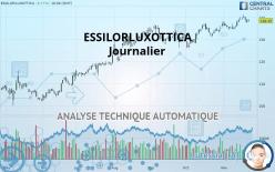ESSILORLUXOTTICA - Journalier