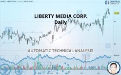LIBERTY MEDIA CORP. - Daily