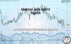 RAMSAY GEN SANTE - Täglich