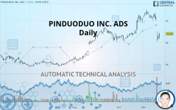PINDUODUO INC. ADS - Daily