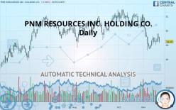 PNM RESOURCES INC. HOLDING CO. - Daily