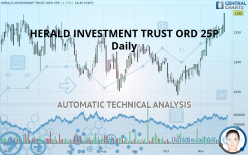 HERALD INVESTMENT TRUST ORD 25P - Daily