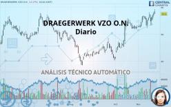 DRAEGERWERK VZO O.N. - Diario