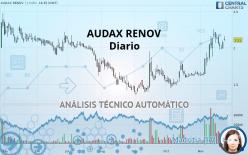 AUDAX RENOV - Diario