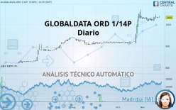 GLOBALDATA ORD 1/14P - Diario