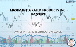 MAXIM INTEGRATED PRODUCTS INC. - 每日