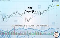 GBL - Dagelijks