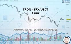 TRON - TRX/USDT - 1 uur