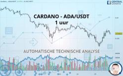 CARDANO - ADA/USDT - 1 uur