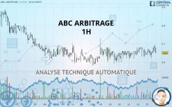 ABC ARBITRAGE - 1H