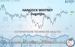 HANCOCK WHITNEY - Dagelijks