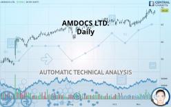 AMDOCS LTD. - Daily