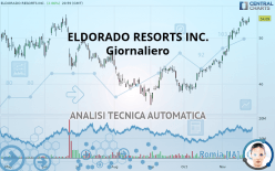 ELDORADO RESORTS INC. - Giornaliero