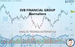 SVB FINANCIAL GROUP - Giornaliero