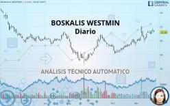 BOSKALIS WESTMIN - Diario