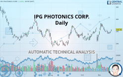 IPG PHOTONICS CORP. - Daily