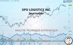 XPO LOGISTICS INC. - Journalier