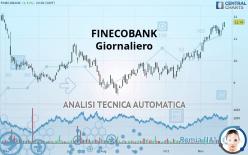 FINECOBANK - Giornaliero