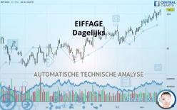 EIFFAGE - Dagelijks
