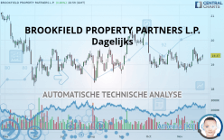BROOKFIELD PROPERTY PARTNERS L.P. - 每日