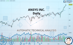 ANSYS INC. - Daily