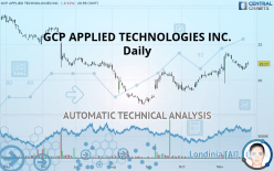 GCP APPLIED TECHNOLOGIES INC. - Daily