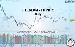 ETHEREUM - ETH/BTC - Daily