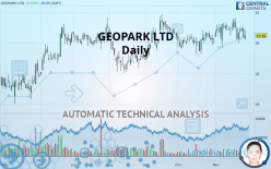 GEOPARK LTD - Daily