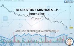 BLACK STONE MINERALS L.P. - Journalier