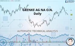 GRENKE AG NA O.N. - Daily