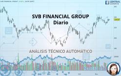 SVB FINANCIAL GROUP - Diario