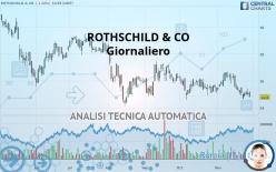 ROTHSCHILD & CO - Giornaliero