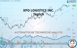 XPO LOGISTICS INC. - Täglich