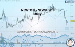 NEWTON - NEW/USDT - Daily
