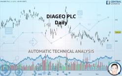 DIAGEO PLC - Daily