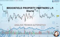 BROOKFIELD PROPERTY PARTNERS L.P. - Diario