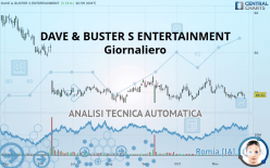 DAVE & BUSTER S ENTERTAINMENT - Giornaliero