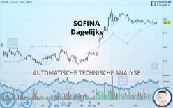 SOFINA - Dagelijks