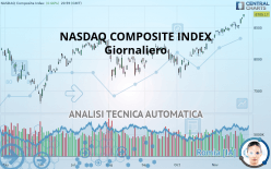 NASDAQ COMPOSITE INDEX - Giornaliero