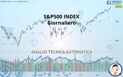 S&P500 INDEX - Giornaliero