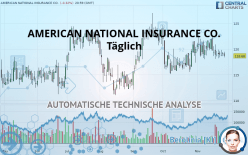 AMERICAN NATIONAL INSURANCE CO. - Täglich
