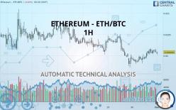 ETHEREUM - ETH/BTC - 1H