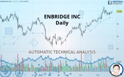 ENBRIDGE INC - Daily