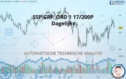 SSP GRP. ORD 1 17/200P - Dagelijks