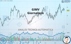 GIMV - Giornaliero
