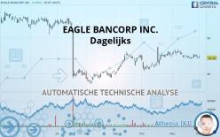 EAGLE BANCORP INC. - Dagelijks
