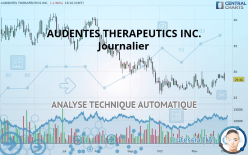 AUDENTES THERAPEUTICS INC. - Journalier