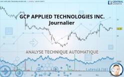 GCP APPLIED TECHNOLOGIES INC. - Journalier