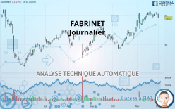 FABRINET - Journalier