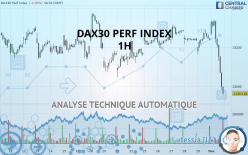 DAX30 PERF INDEX - 1 tim